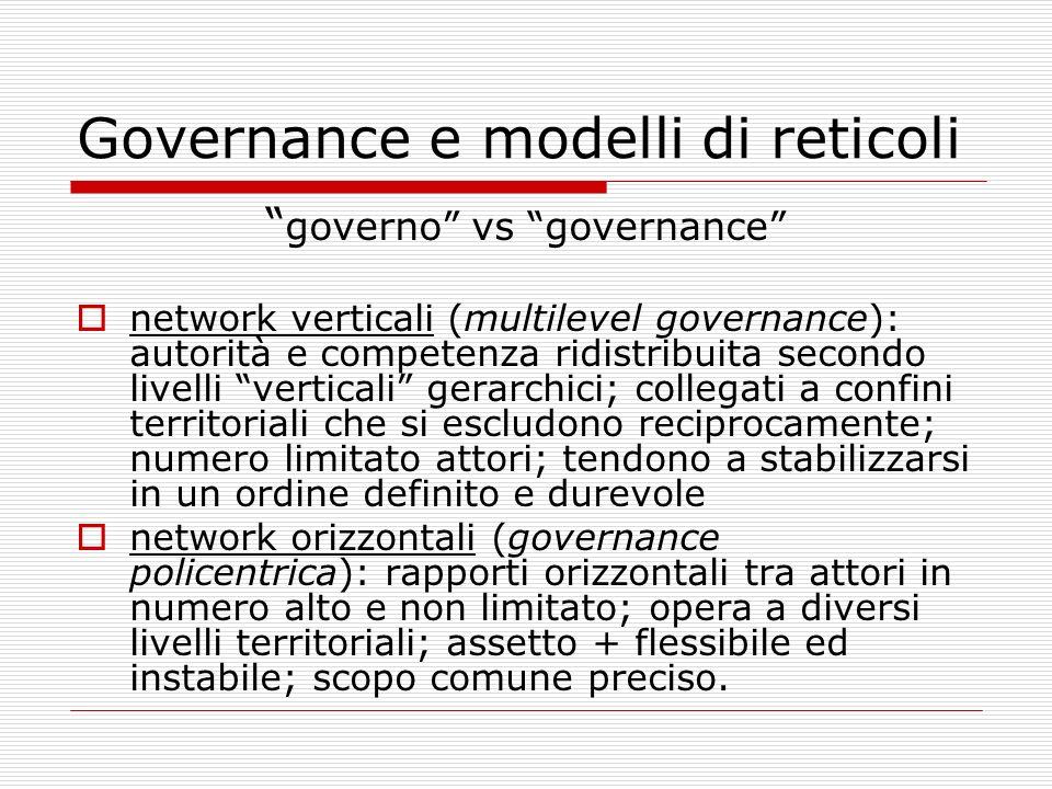 Governance e modelli di reticoli