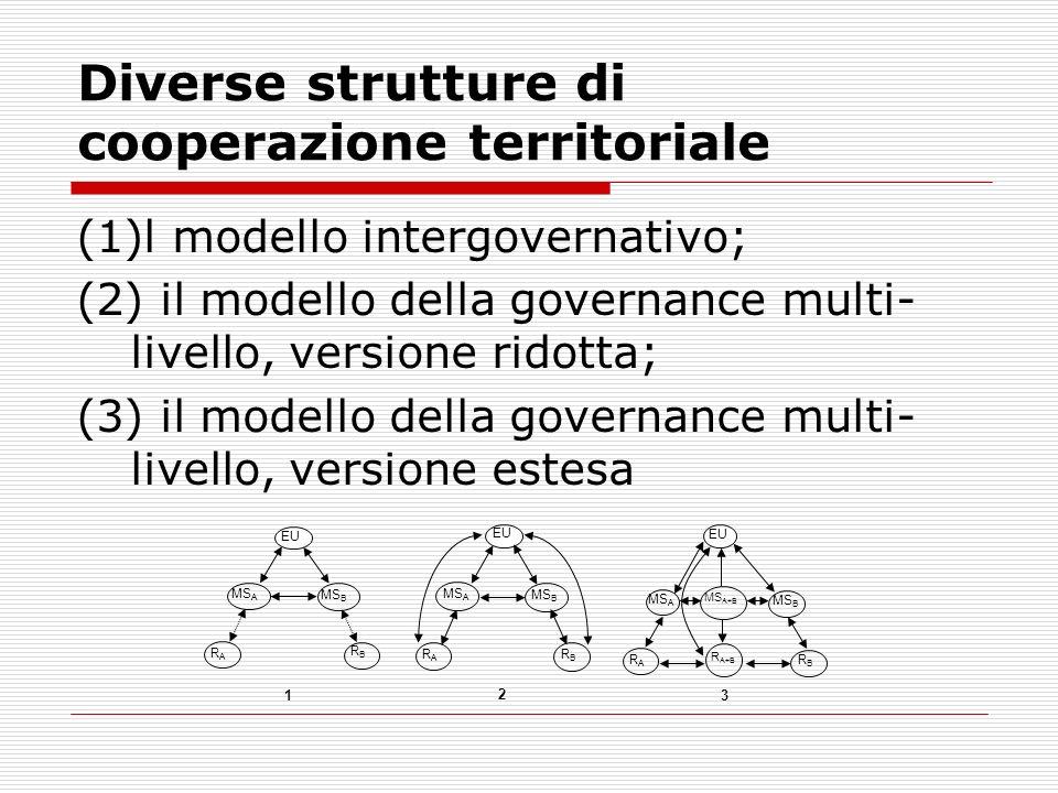 Diverse strutture di cooperazione territoriale