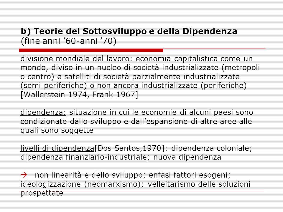 b) Teorie del Sottosviluppo e della Dipendenza (fine anni '60-anni '70)