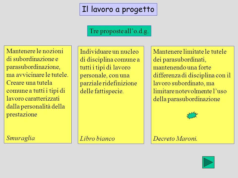 Il lavoro a progetto Tre proposte all'o.d.g.