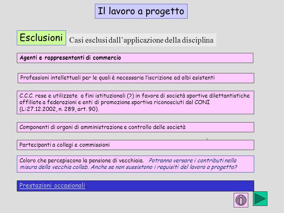 Il lavoro a progetto Esclusioni