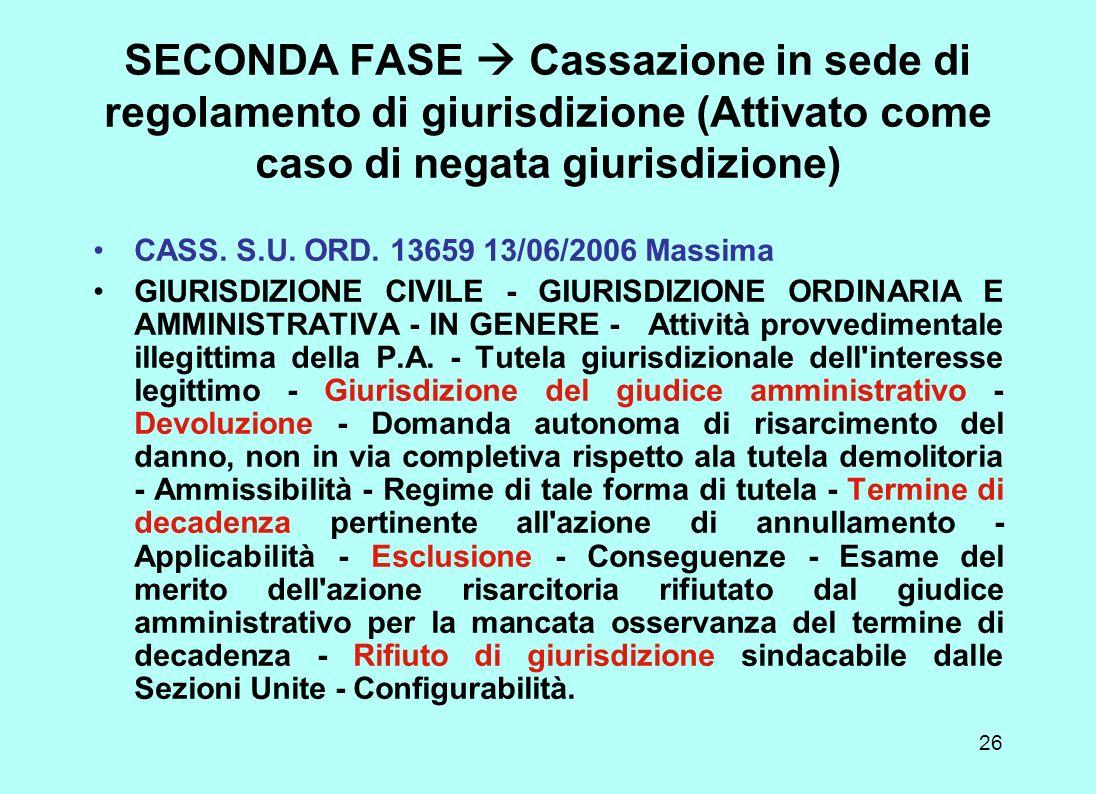 SECONDA FASE  Cassazione in sede di regolamento di giurisdizione (Attivato come caso di negata giurisdizione)