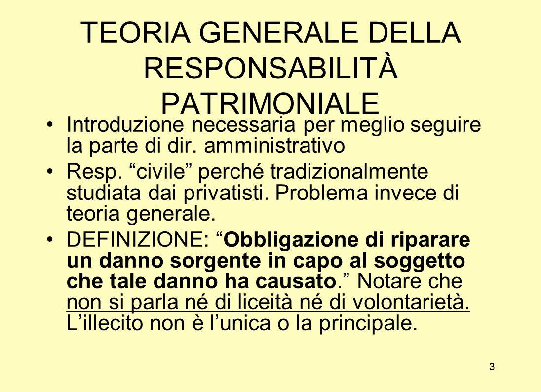 TEORIA GENERALE DELLA RESPONSABILITÀ PATRIMONIALE