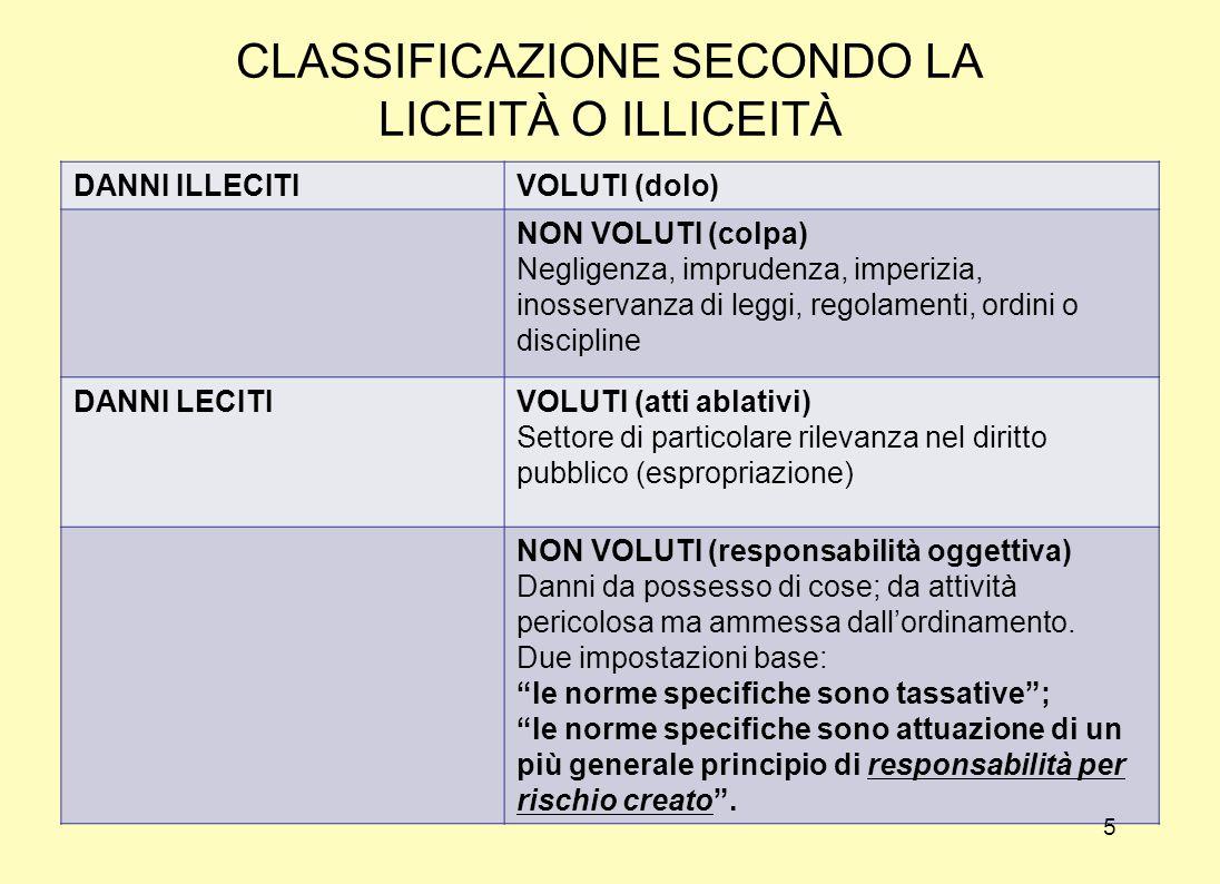 CLASSIFICAZIONE SECONDO LA LICEITÀ O ILLICEITÀ