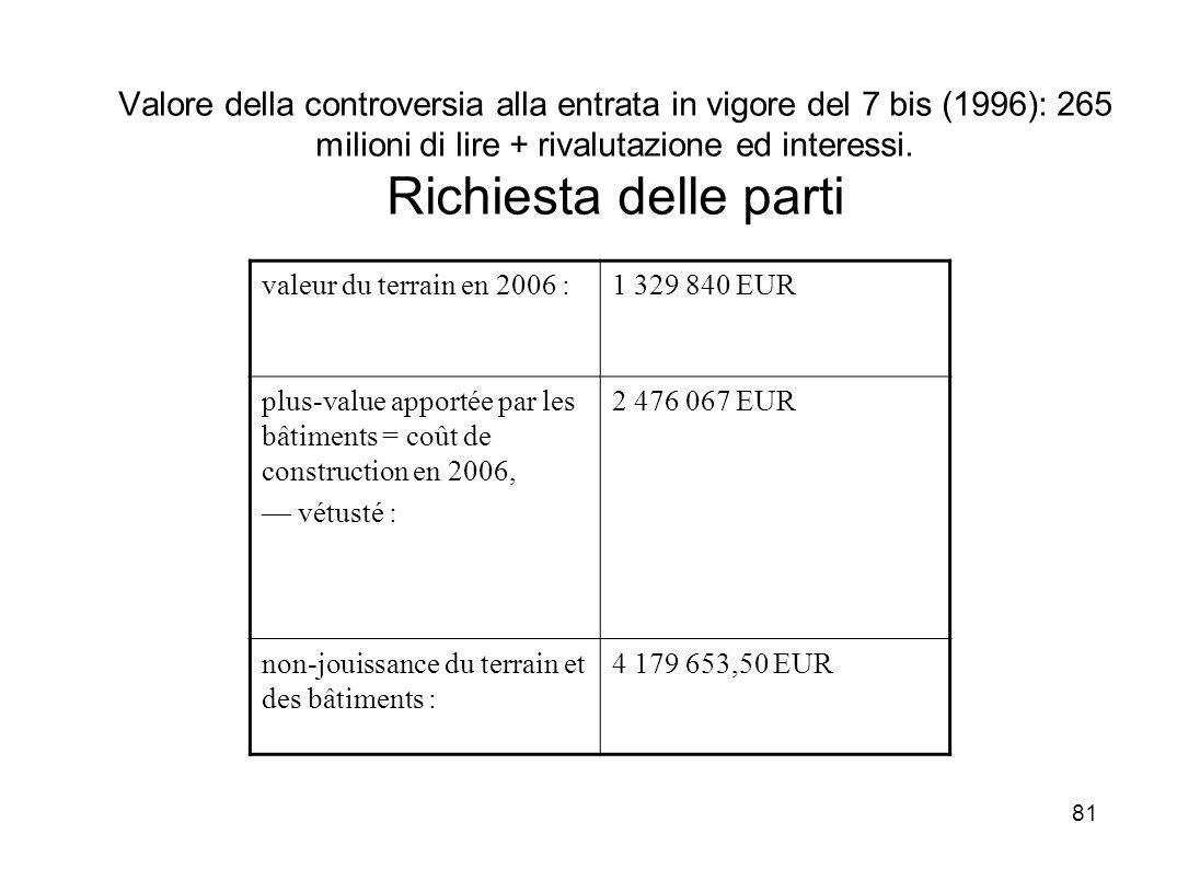 Valore della controversia alla entrata in vigore del 7 bis (1996): 265 milioni di lire + rivalutazione ed interessi. Richiesta delle parti