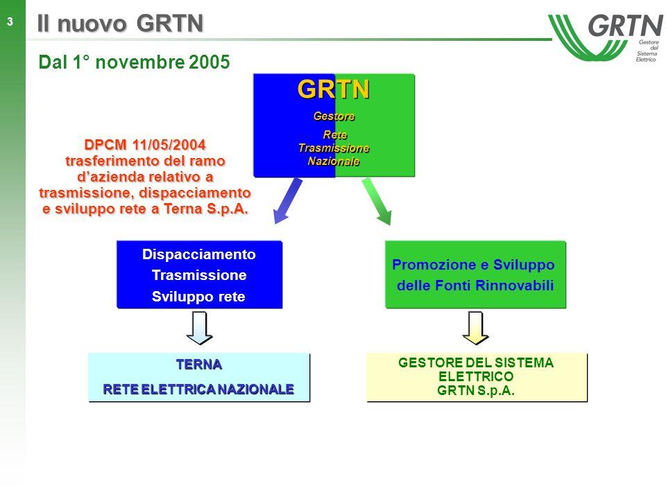 GRTN Il nuovo GRTN Dal 1° novembre 2005
