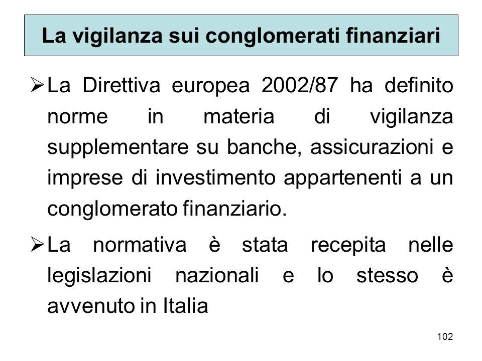 La vigilanza sui conglomerati finanziari
