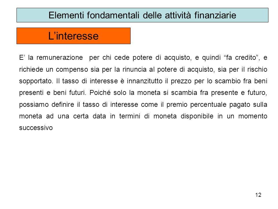 Elementi fondamentali delle attività finanziarie