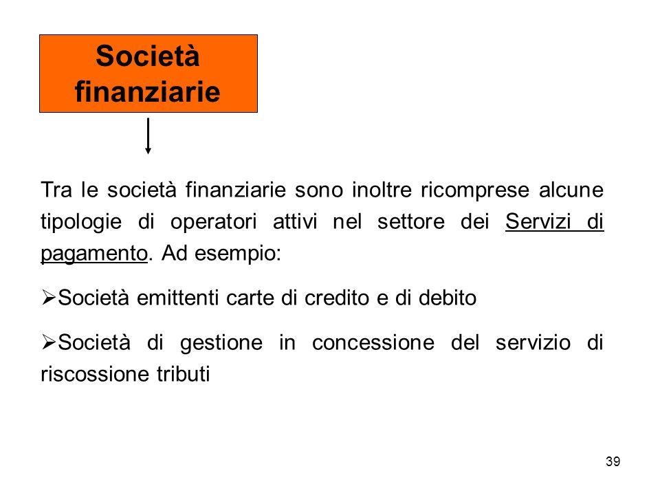 Società finanziarie