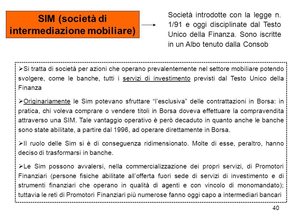 SIM (società di intermediazione mobiliare)