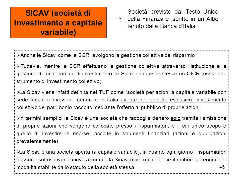SICAV (società di investimento a capitale variabile)