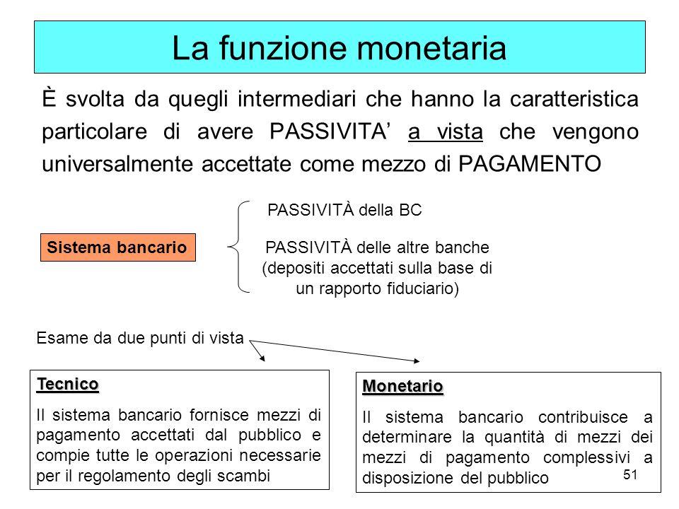 La funzione monetaria