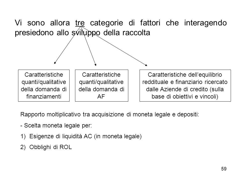 Vi sono allora tre categorie di fattori che interagendo presiedono allo sviluppo della raccolta