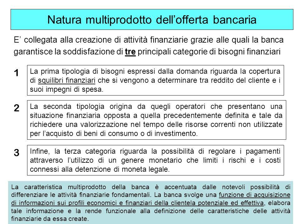 Natura multiprodotto dell'offerta bancaria
