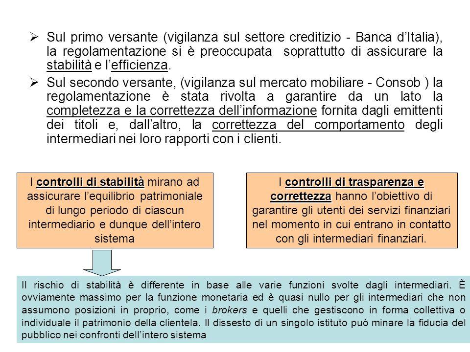 Sul primo versante (vigilanza sul settore creditizio - Banca d'Italia), la regolamentazione si è preoccupata soprattutto di assicurare la stabilità e l'efficienza.