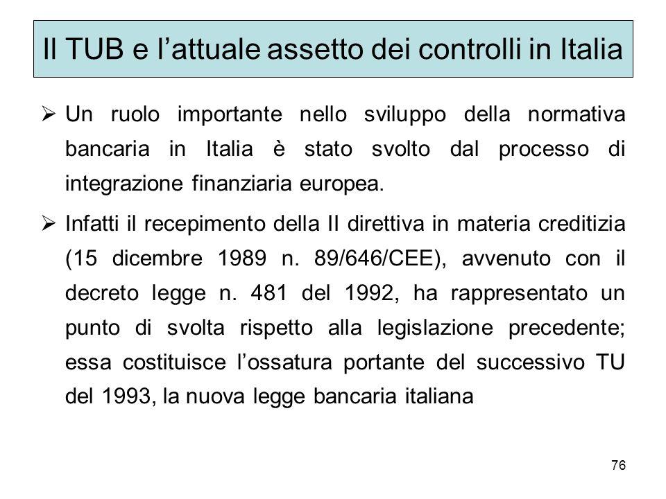 Il TUB e l'attuale assetto dei controlli in Italia