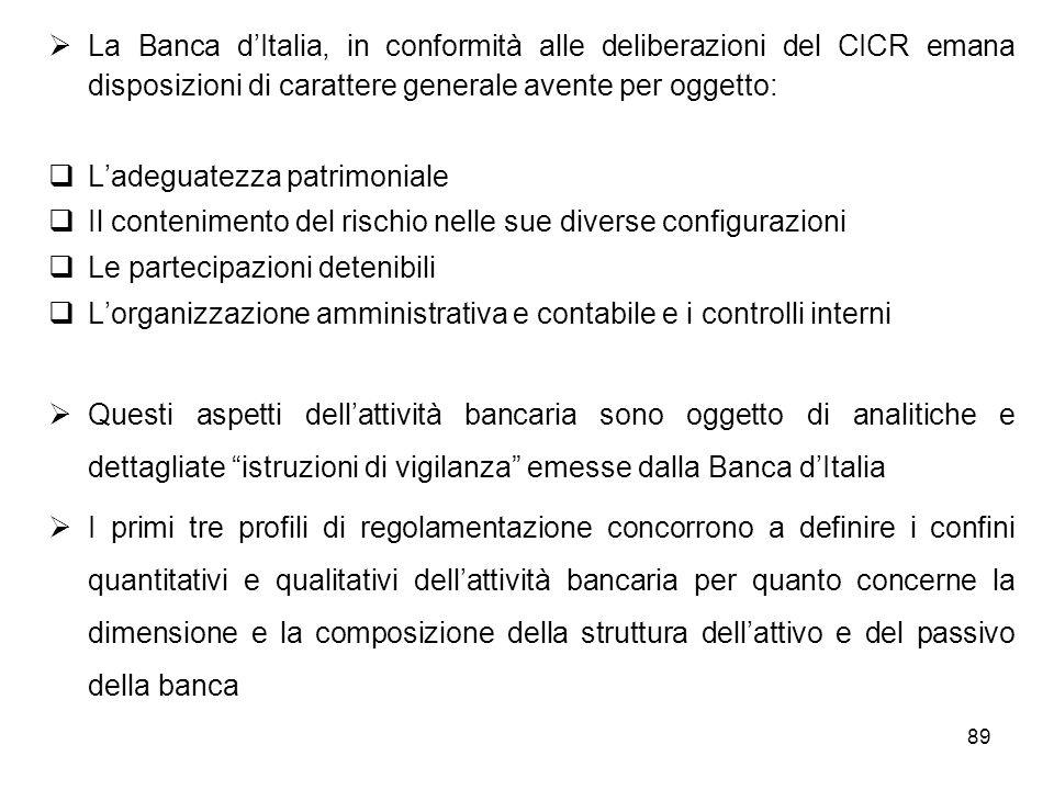 La Banca d'Italia, in conformità alle deliberazioni del CICR emana disposizioni di carattere generale avente per oggetto: