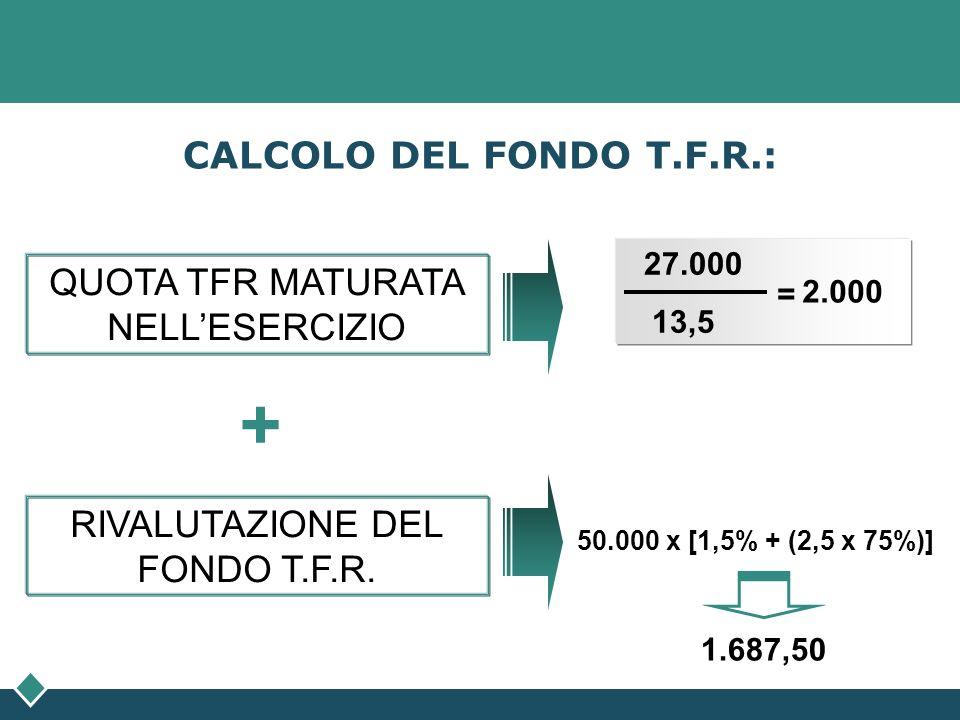 + CALCOLO DEL FONDO T.F.R.: QUOTA TFR MATURATA NELL'ESERCIZIO