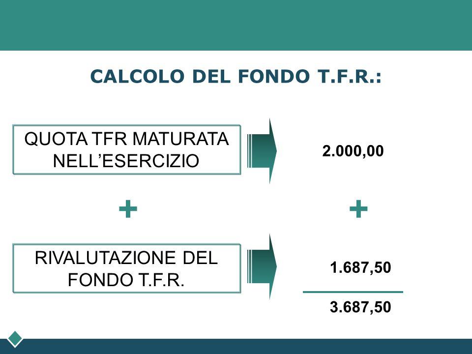 + + CALCOLO DEL FONDO T.F.R.: QUOTA TFR MATURATA NELL'ESERCIZIO