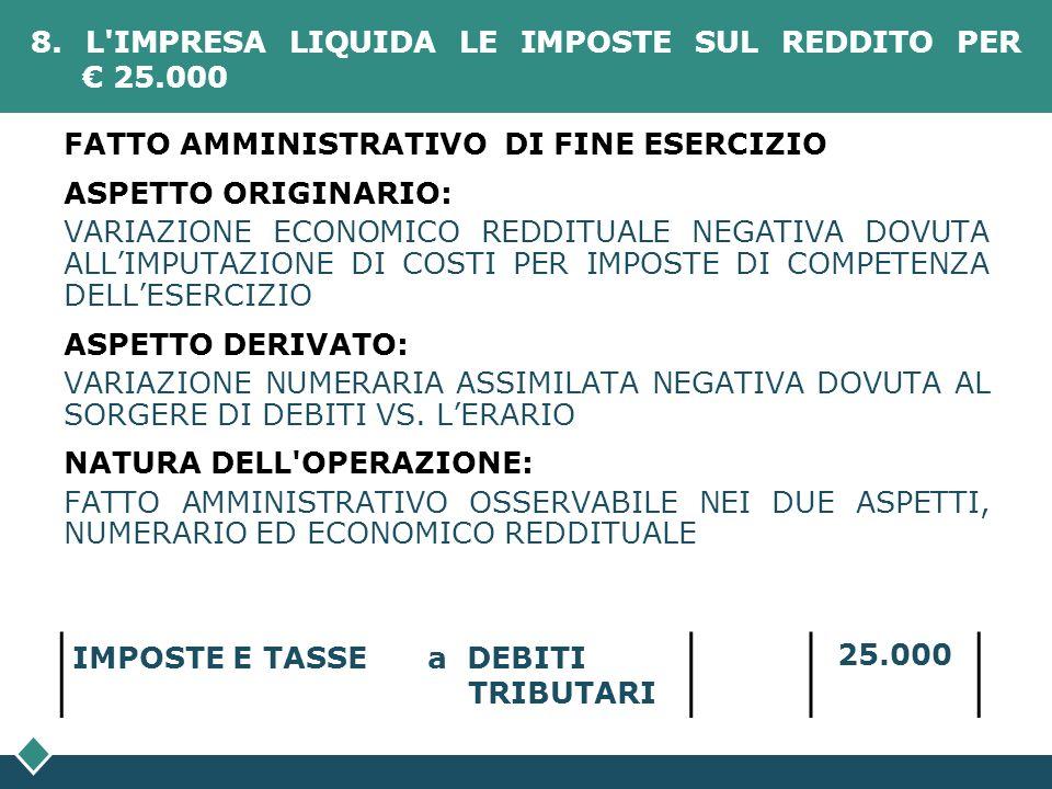8. L IMPRESA LIQUIDA LE IMPOSTE SUL REDDITO PER € 25.000