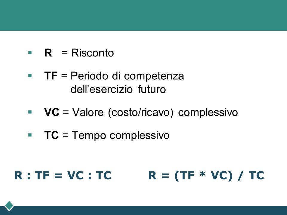 R : TF = VC : TC R = (TF * VC) / TC