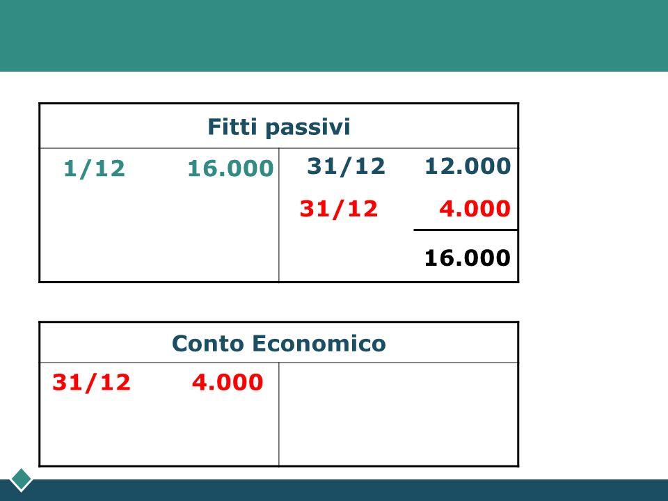 Fitti passivi 31/12 12.000. 1/12 16.000. 31/12 4.000. 16.000. Conto Economico.