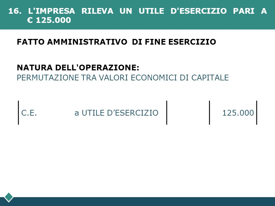 16. L IMPRESA RILEVA UN UTILE D ESERCIZIO PARI A € 125.000
