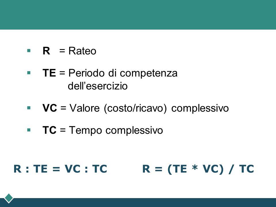 R : TE = VC : TC R = (TE * VC) / TC