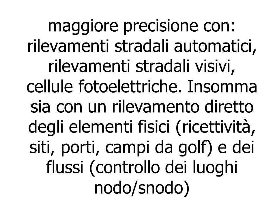 maggiore precisione con: rilevamenti stradali automatici, rilevamenti stradali visivi, cellule fotoelettriche.