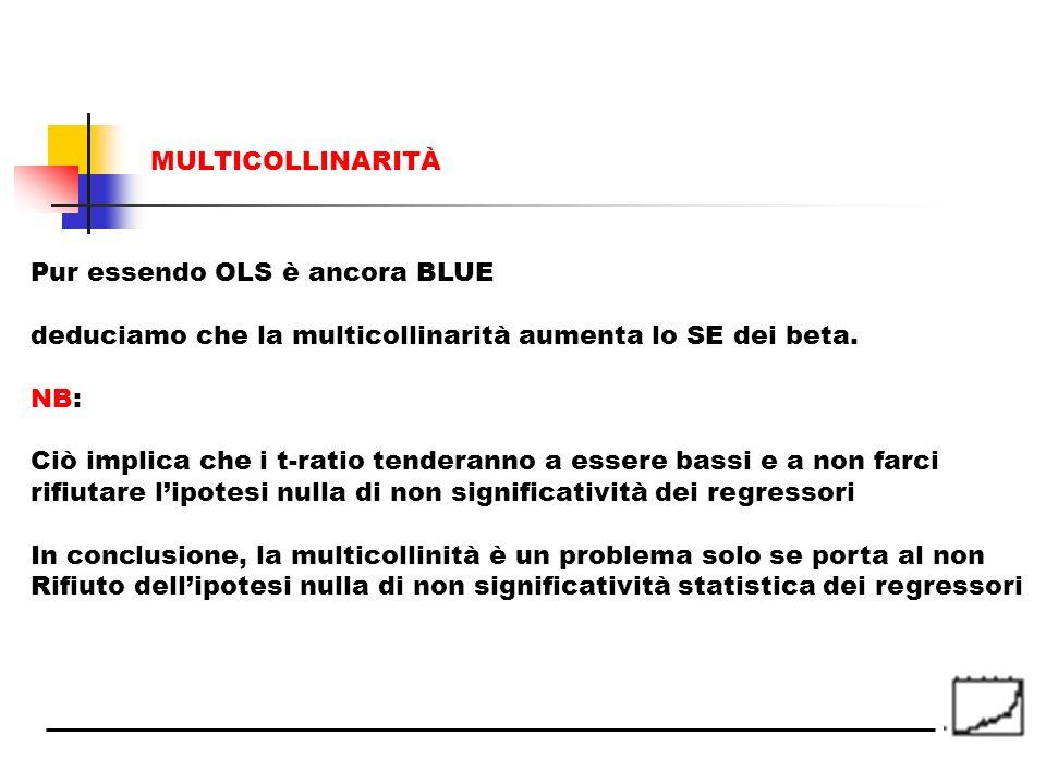 MULTICOLLINARITÀ Pur essendo OLS è ancora BLUE. deduciamo che la multicollinarità aumenta lo SE dei beta.