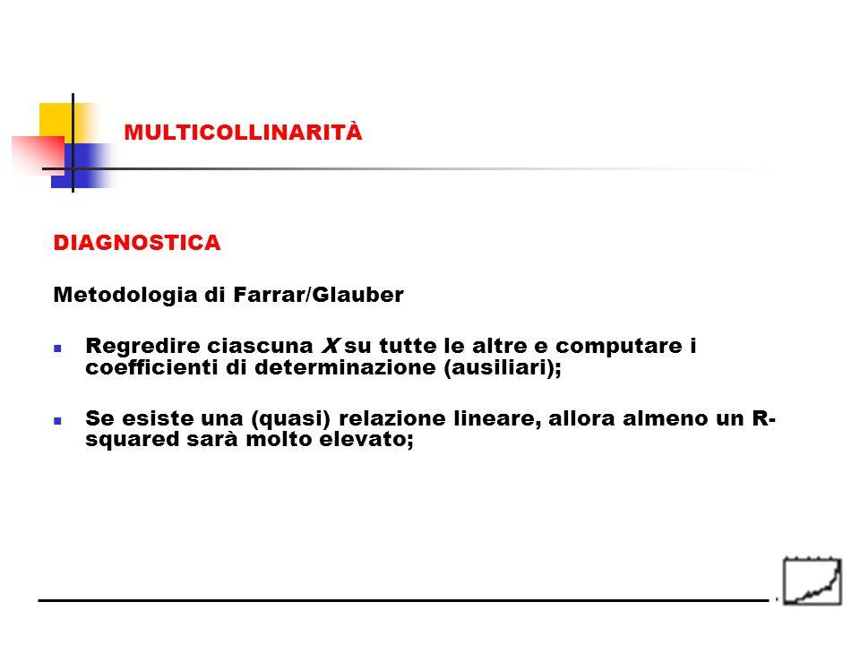MULTICOLLINARITÀDIAGNOSTICA. Metodologia di Farrar/Glauber.