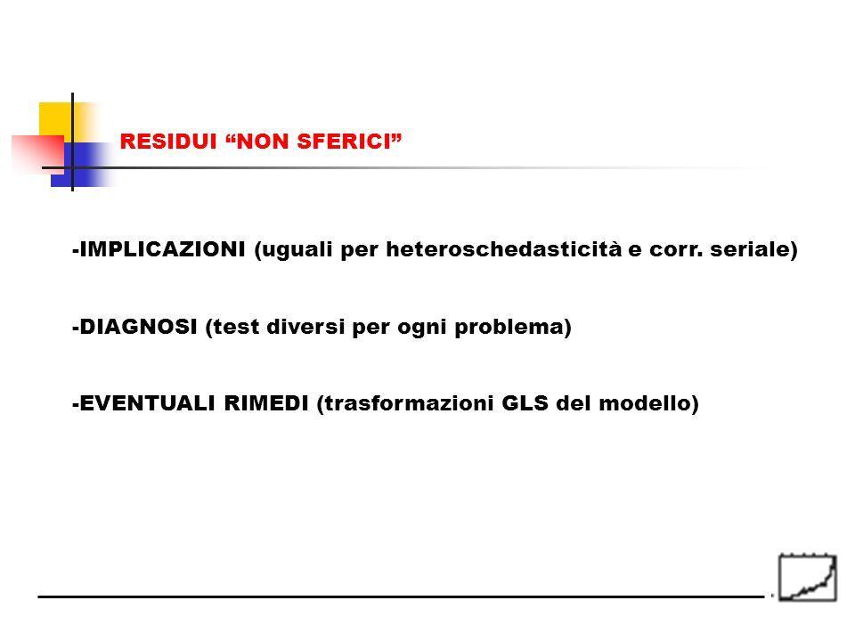 RESIDUI NON SFERICI IMPLICAZIONI (uguali per heteroschedasticità e corr. seriale) DIAGNOSI (test diversi per ogni problema)