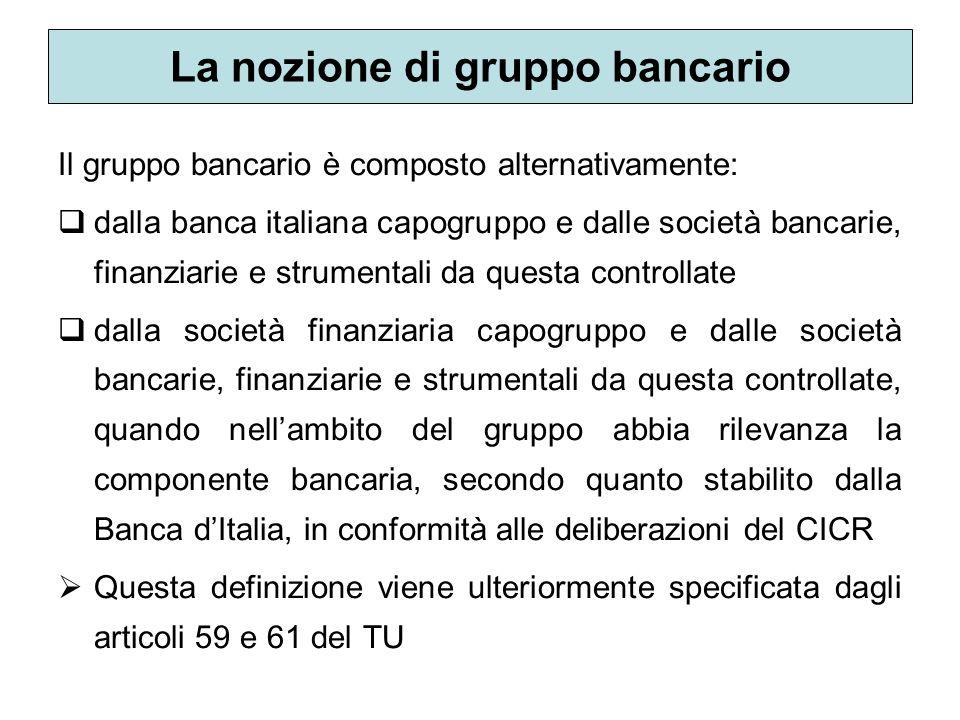 La nozione di gruppo bancario