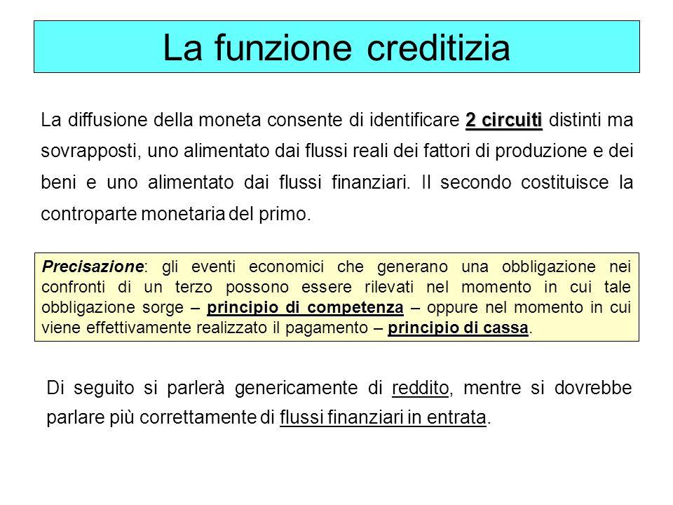 La funzione creditizia