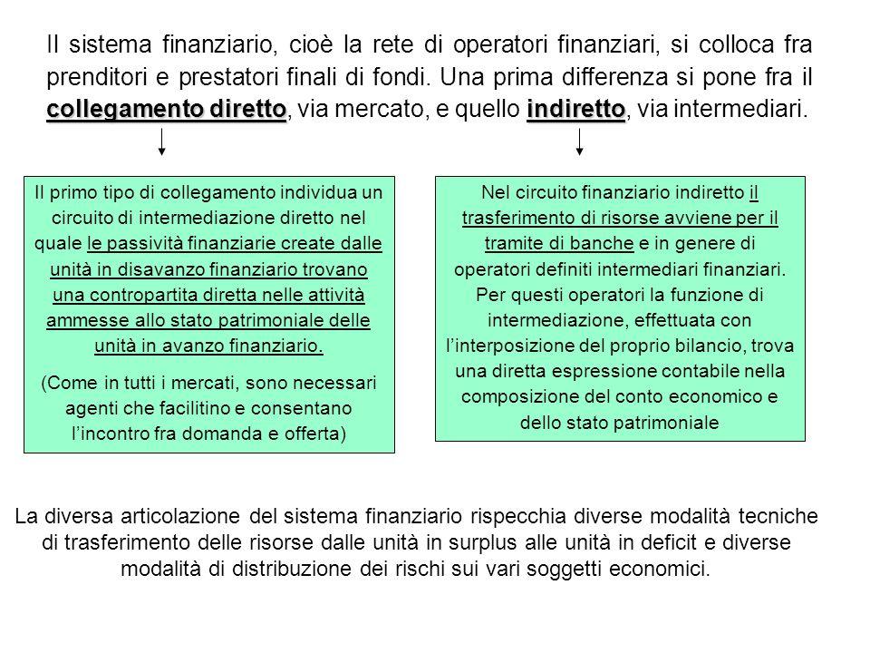 Il sistema finanziario, cioè la rete di operatori finanziari, si colloca fra prenditori e prestatori finali di fondi. Una prima differenza si pone fra il collegamento diretto, via mercato, e quello indiretto, via intermediari.