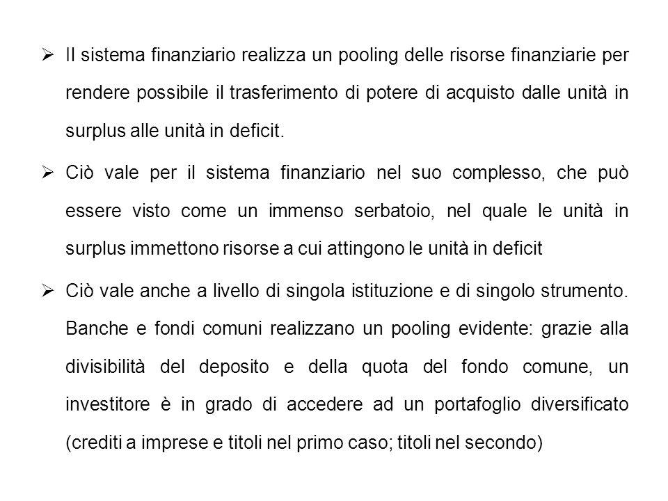 Il sistema finanziario realizza un pooling delle risorse finanziarie per rendere possibile il trasferimento di potere di acquisto dalle unità in surplus alle unità in deficit.