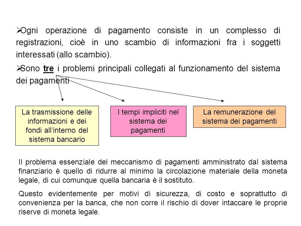 Ogni operazione di pagamento consiste in un complesso di registrazioni, cioè in uno scambio di informazioni fra i soggetti interessati (allo scambio).