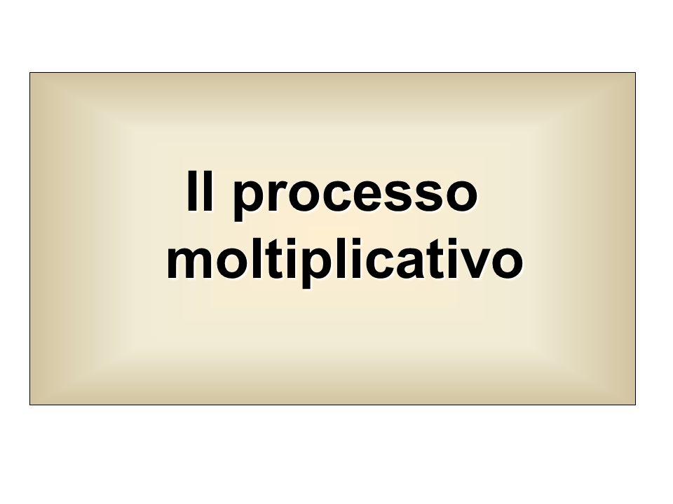 Il processo moltiplicativo