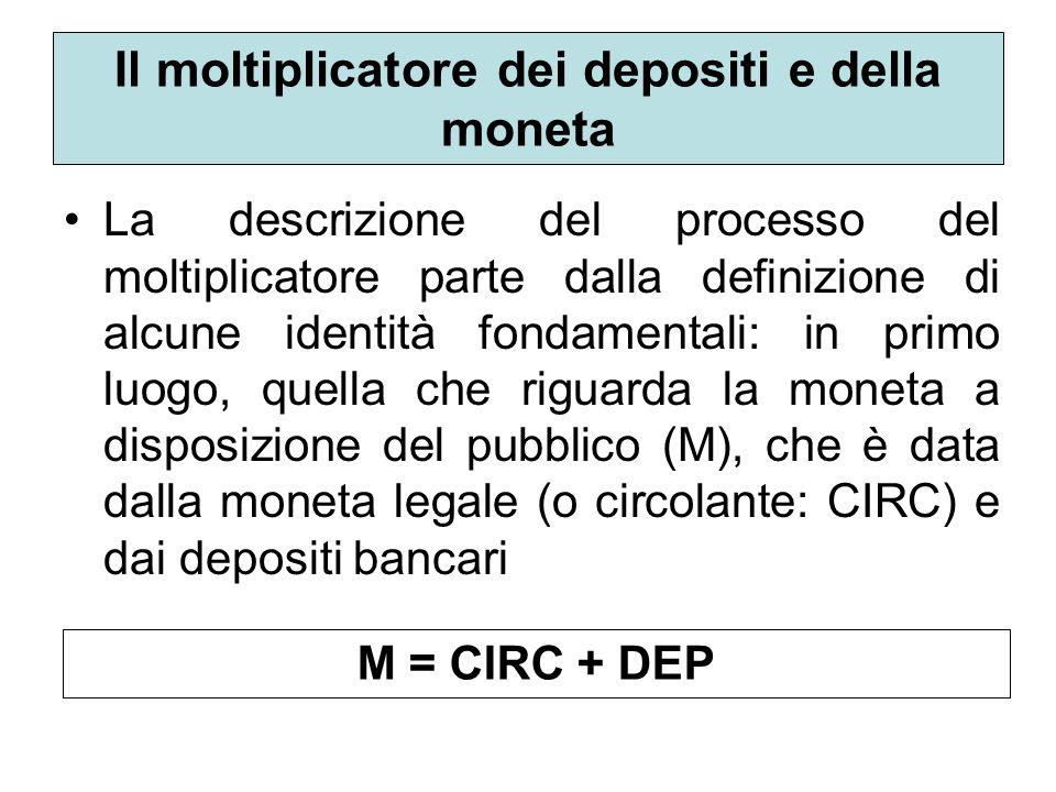 Il moltiplicatore dei depositi e della moneta