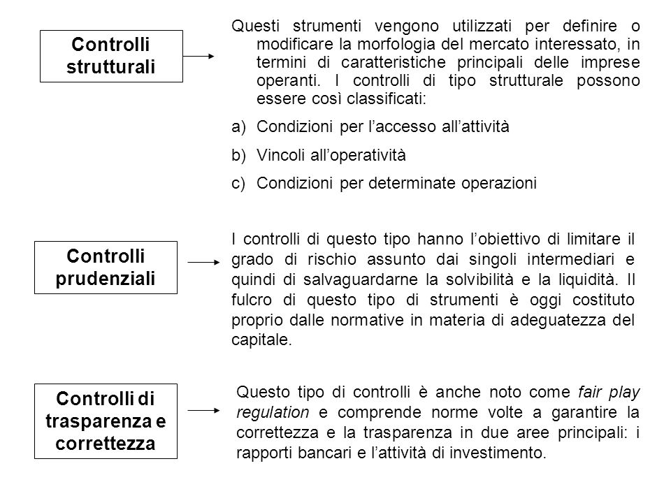 Controlli strutturali