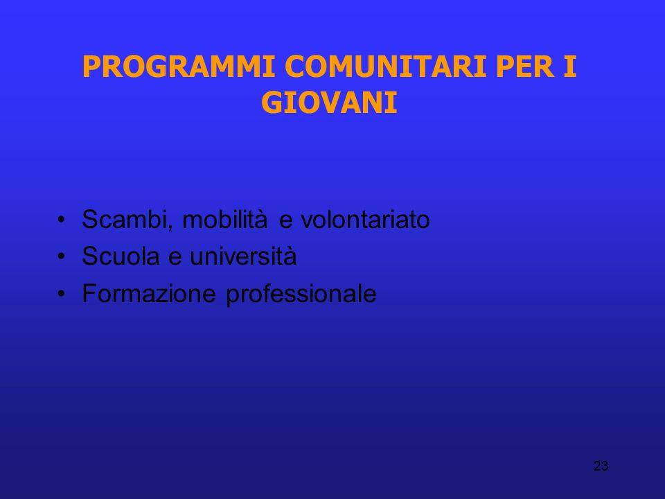 PROGRAMMI COMUNITARI PER I GIOVANI