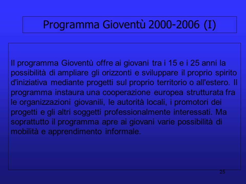 Programma Gioventù 2000-2006 (I)