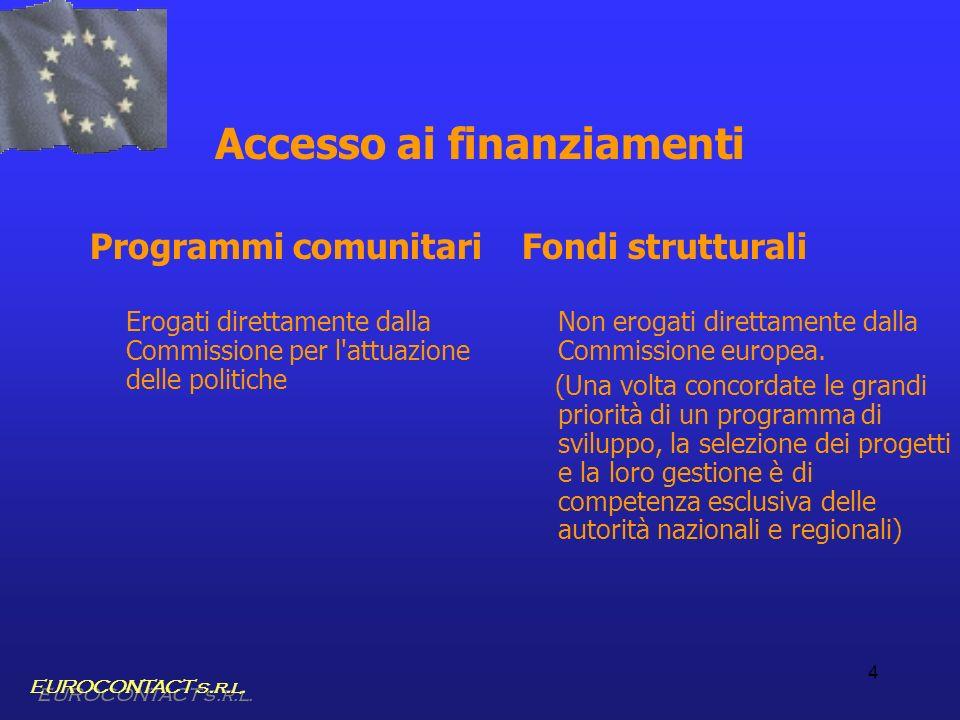 Accesso ai finanziamenti