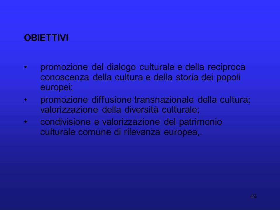 OBIETTIVI promozione del dialogo culturale e della reciproca conoscenza della cultura e della storia dei popoli europei;