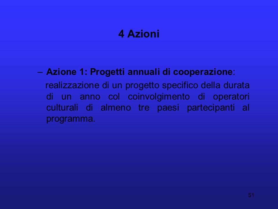 4 Azioni Azione 1: Progetti annuali di cooperazione:
