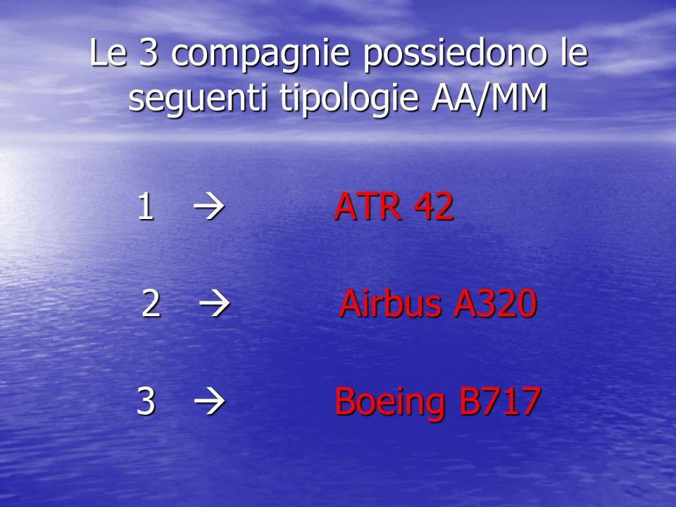 Le 3 compagnie possiedono le seguenti tipologie AA/MM