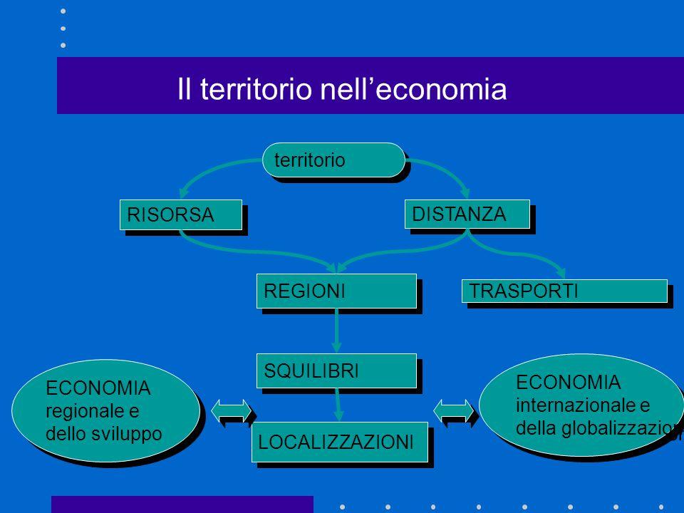 Il territorio nell'economia