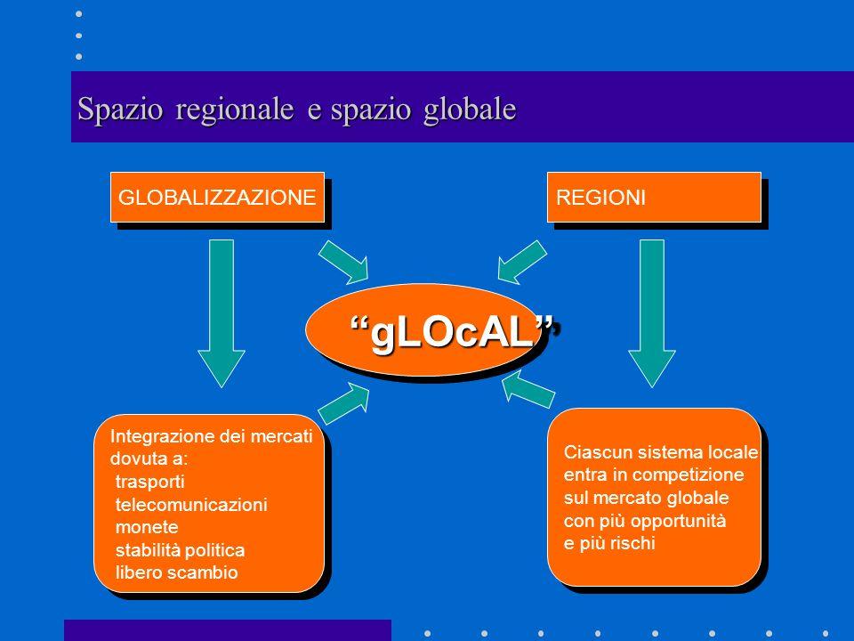 Spazio regionale e spazio globale