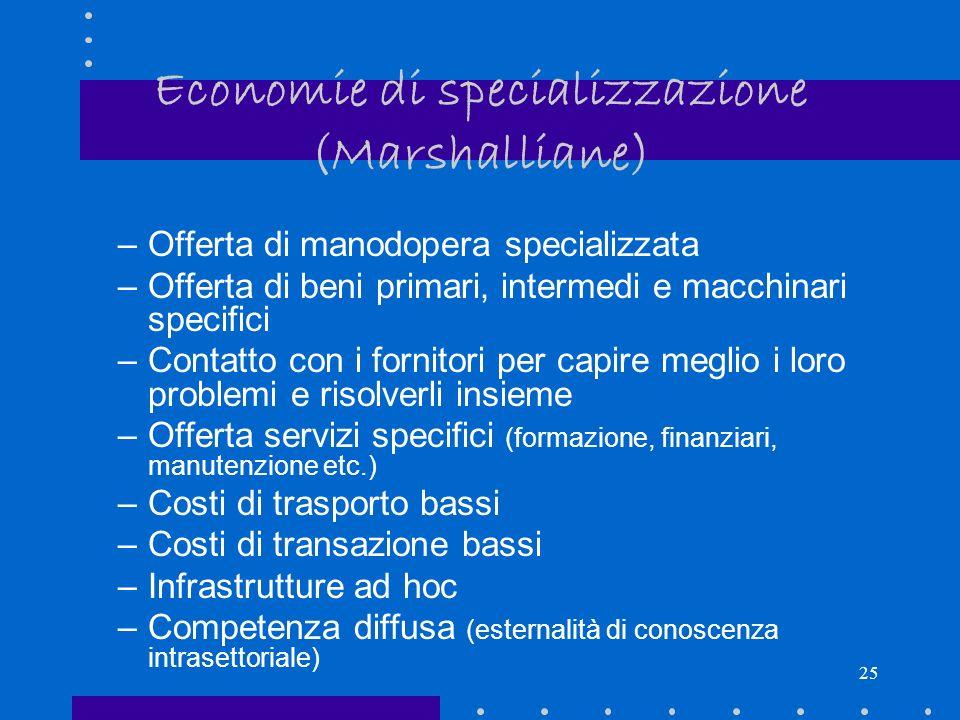 Economie di specializzazione (Marshalliane)