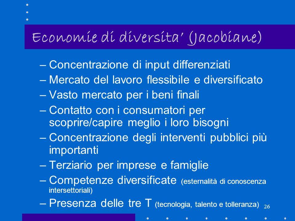 Economie di diversita' (Jacobiane)